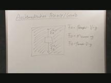 Lernvideo, Nachhilfevideo - Archimedisches Prinzip