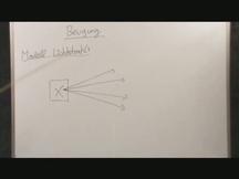 Lernvideo, Nachhilfevideo - Beugung